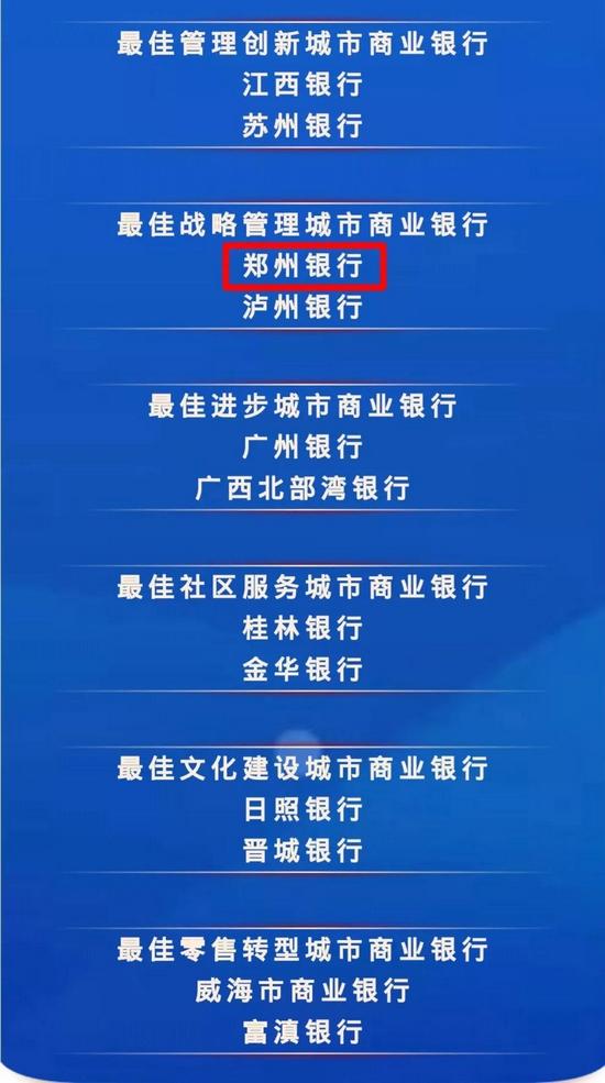 20191108郑州银行战略管理获奖-9.jpg