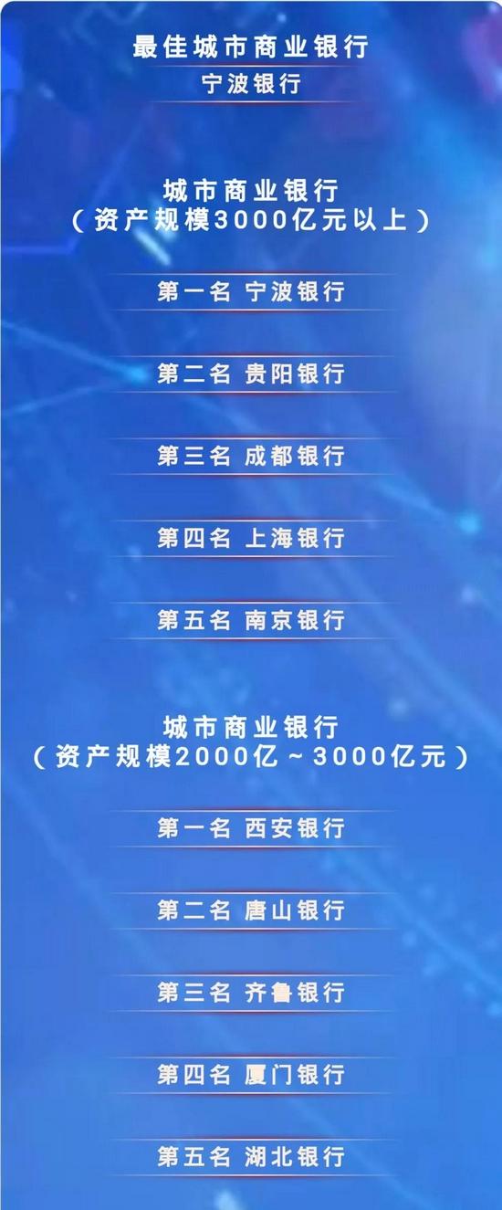 20191108郑州银行战略管理获奖-6.jpg