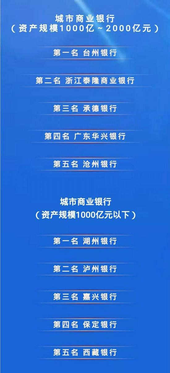 20191108郑州银行战略管理获奖-7.jpg