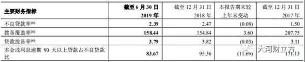 20190822郑州银行半年报-3.jpg