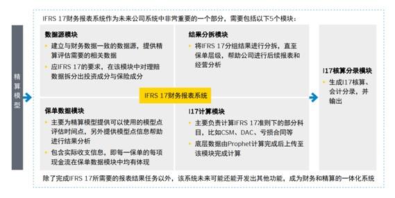 20190822安永保险业风险管理.jpg