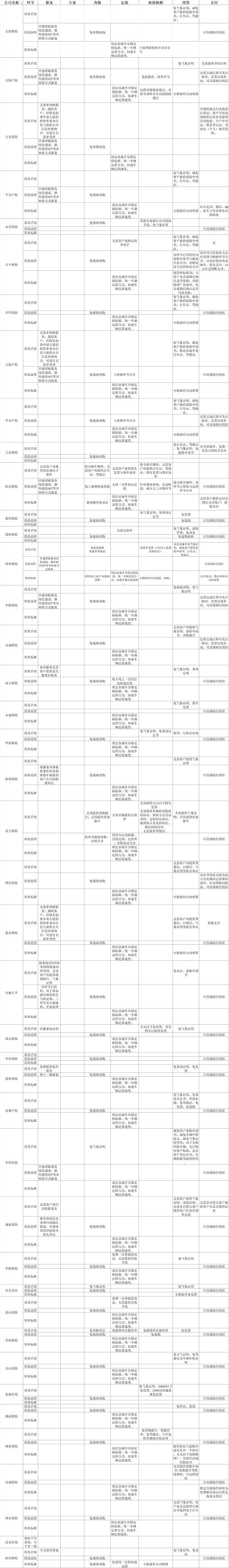 20210821河南保险机构720理赔-1.jpg