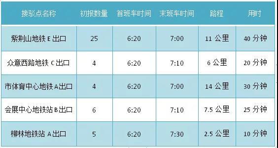20191030广大龙湖半程马拉松-1.jpg