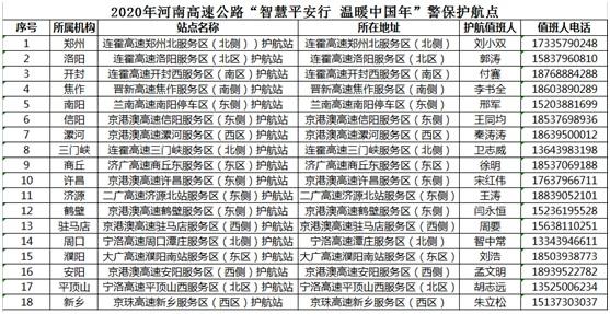 20200121河南平安产险警保联动护航-3.jpg