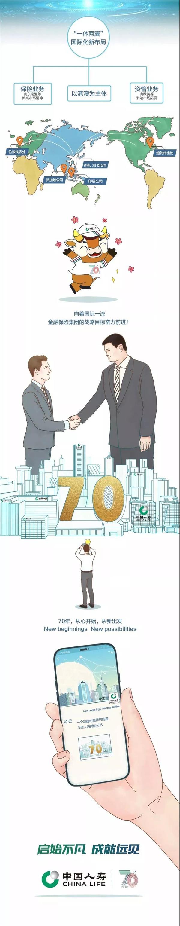 20191012中国人寿企业发展广告片-4.jpg