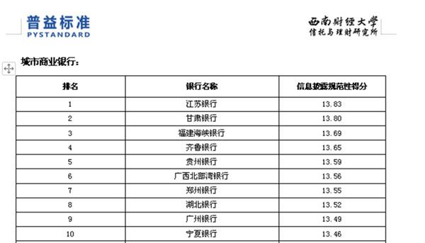 20200325郑州银行信息披露.jpg