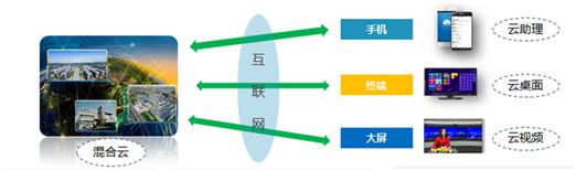 20200603中国人寿数字化转型-2.jpg