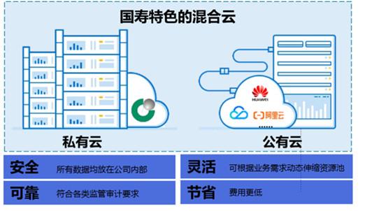 20200603中国人寿数字化转型-3.jpg