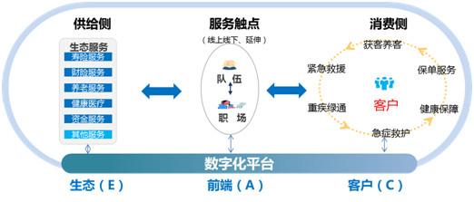 20200603中国人寿数字化转型-1.jpg