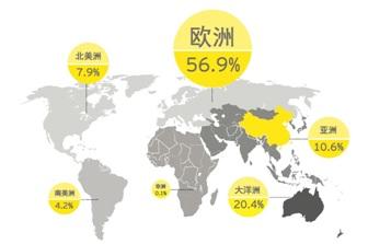 中国前三季度海外投资-4.jpg