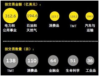 中国前三季度海外投资-3.jpg
