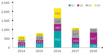 中国前三季度海外投资-2.jpg