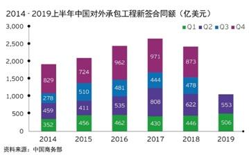 20190806上半年中国海外投资-5.jpg