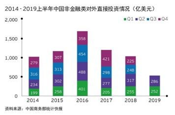 20190806上半年中国海外投资-1.jpg