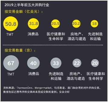 20190806上半年中国海外投资-3.jpg