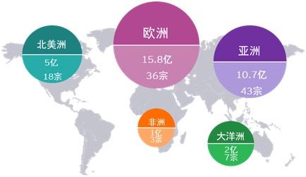 20200430安永海外投资-5.jpg