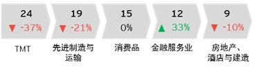 20200430安永海外投资-4.jpg