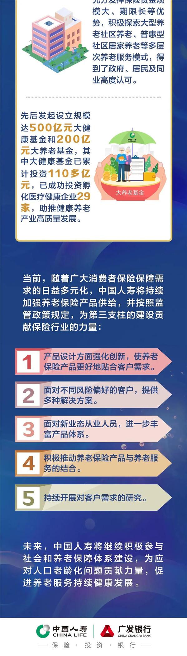 20210406中国人寿多层次社会保障体系-3.jpg
