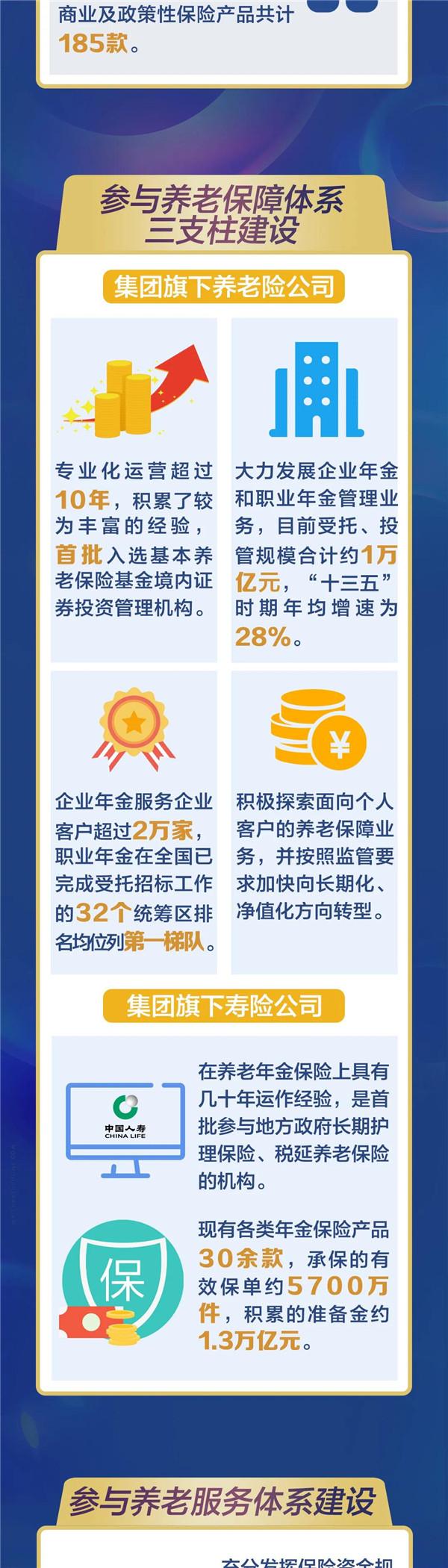 20210406中国人寿多层次社会保障体系-2.jpg