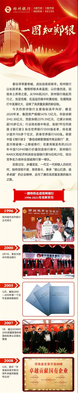 20210413郑州银行一图知郑银-1.jpg