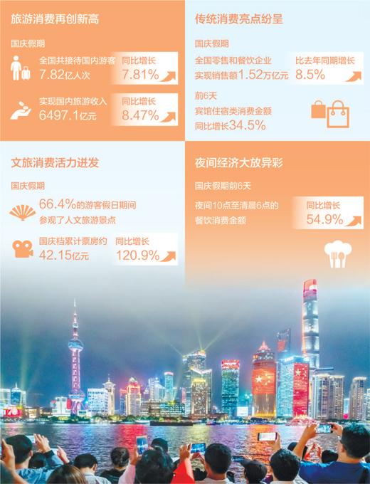 20191008国庆消费-1.jpg