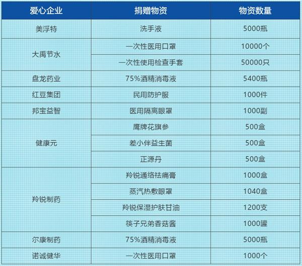 20200319郑州银行蓝鲸记者防护包-5.jpg