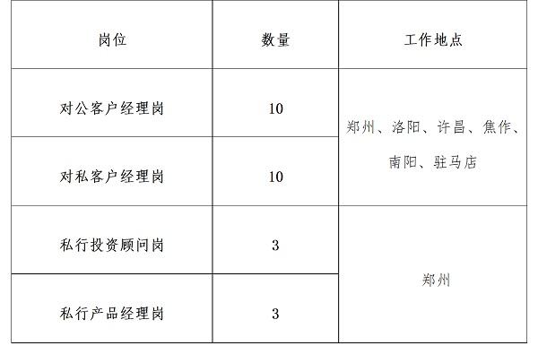 20210821光大银行社会招聘-4.jpg