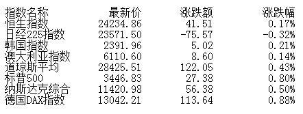 20201009股市走势-3.jpg