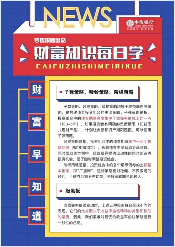 20201214中信银行投资策略.jpg